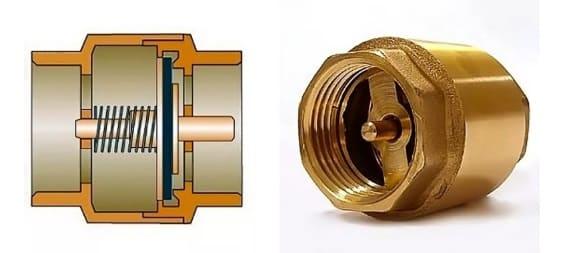 Обратный клапан для водопровода.